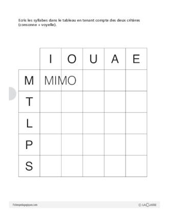 Jeux de lecture (6) / Le tableau des syllabes - FichesPédagogiques.com