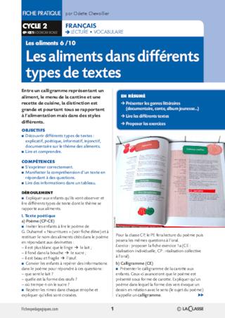 Th me aliments cuisine fichesp for Les differents types de cuisine