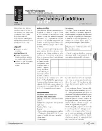 Nombres et calcul au cycle 2 2 les tables d 39 addition - Apprendre les tables d addition ...