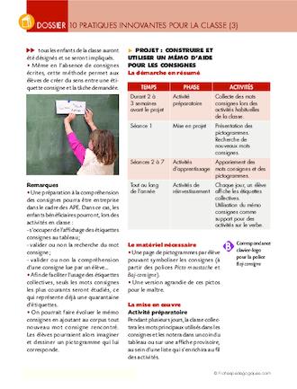 dialogues pour 2 eleves pdf