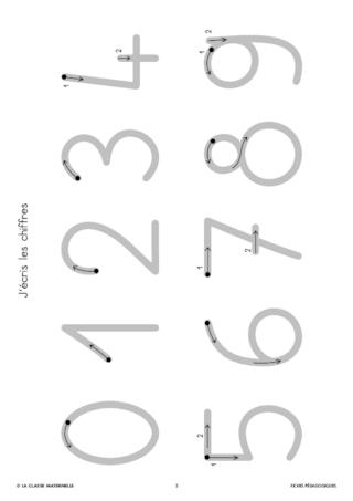 ecrire les lettres chiffres jours mois en cursive fichesp. Black Bedroom Furniture Sets. Home Design Ideas