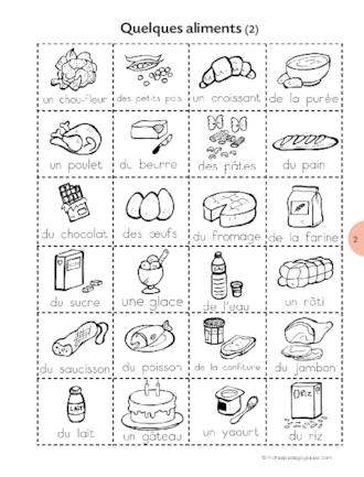 Les aliments s ance d gustation fichesp - Pamplemousse amer ou acide ...