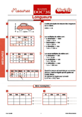 Maths CM Les mesures ~Docs en stock